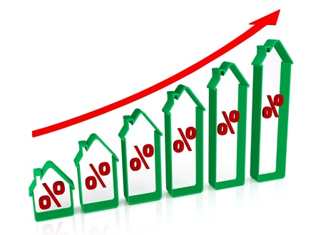 Graph the growth of percent real estate on a white background