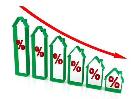 Graph reduction of percent real estate on a white background