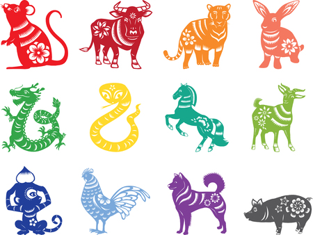 chinese zodiac signs 12 animals