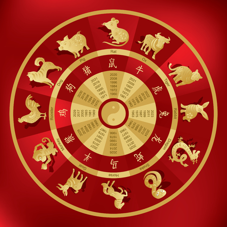 Chinese zodiac wheel with twelve animals and corresponding hieroglyphs Illustration