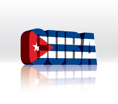 3D Cuba Word Text Flag  Çizim