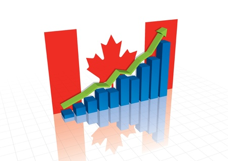 Canadian dollar, and stocks trading up economic recovery graph Ilustracja