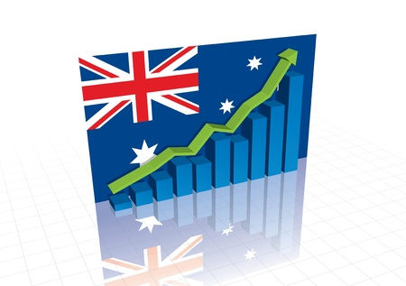 Australian dollar, and stocks trading up economic recovery graph