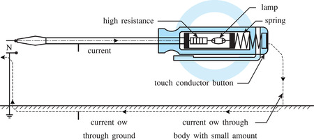 screwdrivers: illustration of Electric Screwdrivers