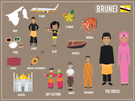 Vector illustration Set of traditional Brunei cultural symbols.
