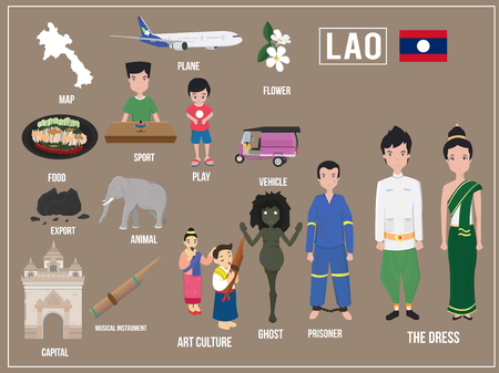 Vector illustration Set of traditional Lao cultural symbols. 向量圖像