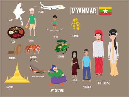 Vektor-Illustration Satz von traditionellen Myanmar kulturellen Symbolen. Vektorgrafik