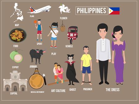ベクトル図は、伝統的なフィリピンの文化的シンボルのセット。