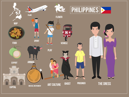 Vector illustratie Set van traditionele Phillippine culturele symbolen. Stock Illustratie