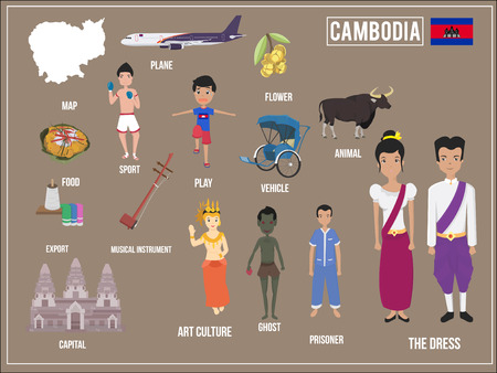 Vector illustration Set of traditional Cambodia cultural symbols. 向量圖像