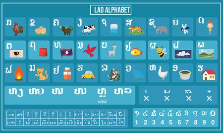 Vector illustration of LAOS Alphabet and Symbol explain Stock Illustratie