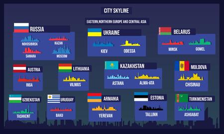 Vektor-Illustration der Skyline von Ost-Nordeuropa und Zentralasien