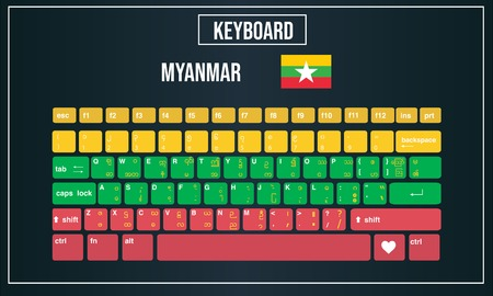 Vector Illustration Computer keyboards layout of Myanmar