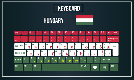 Vector Illustration Computer keyboards layout of Hungary