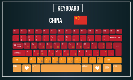 Vector Illustration Computer keyboards layout of China 向量圖像