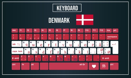 Vector Illustration Computer keyboards layout of Denmark