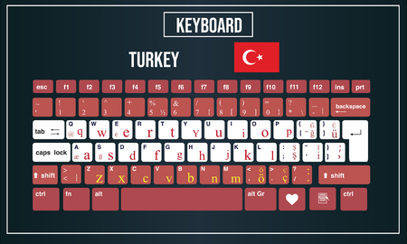 Vector Illustration Computer keyboards layout of Turkey