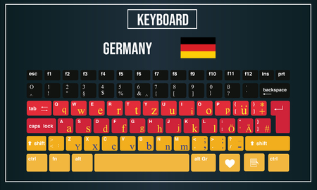 Vector Illustration Computer keyboards layout of Germany