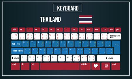 Illustration vectorielle Disposition des claviers d'ordinateur de la Thaïlande