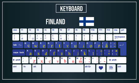 Vector Illustration Computer keyboards layout of Finland