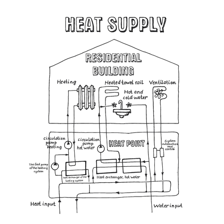 heating engineers: heating system. a sketch by hand.