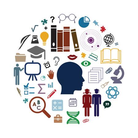 vector iconen voor onderwijsstrategieën en pictogrammen in cirkel vorm ontwerp voor leren en onderwijs concepten