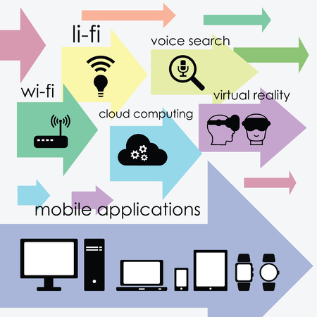 A vector illustration of technology trends icons. Illustration