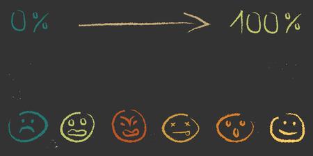 Vektorillustration für verschiedene Stimmungen und Messung von null bis einhundert, um das Glücksniveau für das psychologische Testkonzept abzuschätzen