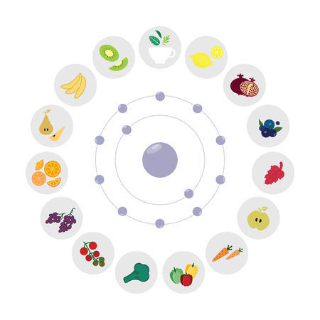 vector illustration for antioxidants food examples with molecule model and circle with fruits and vegetables