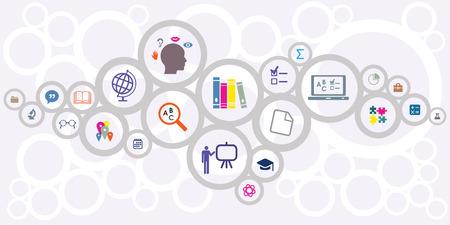 vector ilustración horizontal de círculos conectados con iconos educativos para aprender y enseñar conceptos