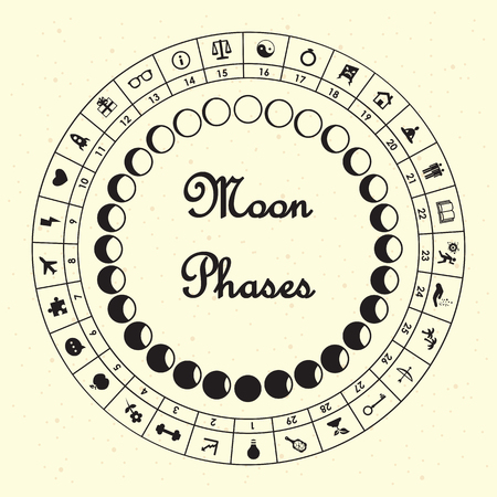 vector horizontal illustration of moon phases and proper activities symbols for lunar days in retro style vintage colors