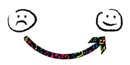 illustrazione vettoriale di due facce tristi e felici e freccia con note musicali tra di loro per immagini di cambiamento di umore
