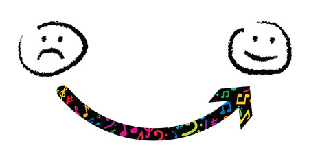 Vektor-Illustration von zwei Gesichtern traurig und glücklich und Pfeil mit Musiknoten zwischen ihnen für Stimmungsänderungsvisualisierungen