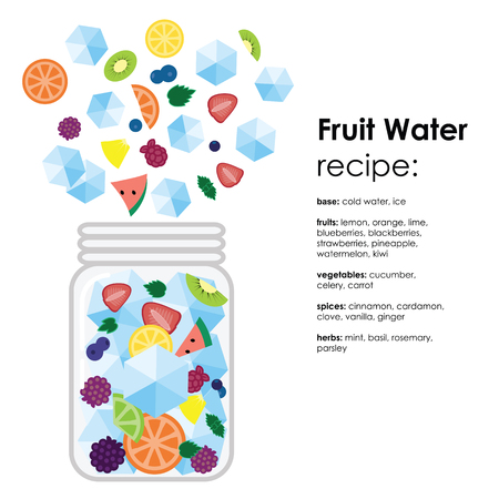 vector illustration / fruit infused water in glass jar with juicy splash of water and fruits pieces / cold summer drink with list of indredients