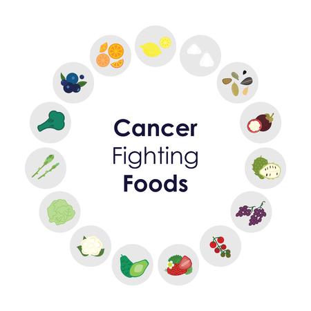 Vector illustration d'aliments de lutte contre le cancer comme le mangoustan corossol citron dans la conception graphique