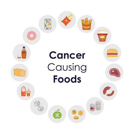Ilustración vectorial de alimentos que causan cáncer como la carne sobrecocida con alcohol en el diseño de gráfico circular