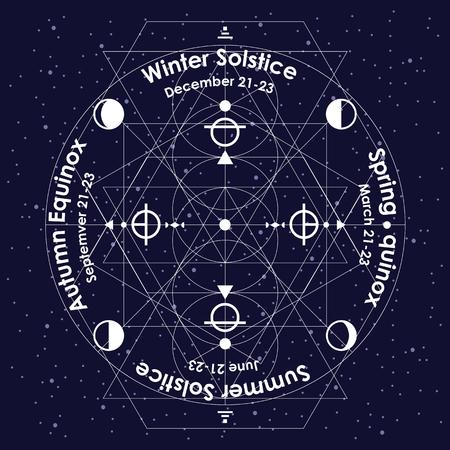 illustration vectorielle du cercle du solstice et de l'équinoxe stylisé comme un dessin géométrique linéaire avec des lignes fines blanches sur fond de ciel nocturne avec des dates et des noms