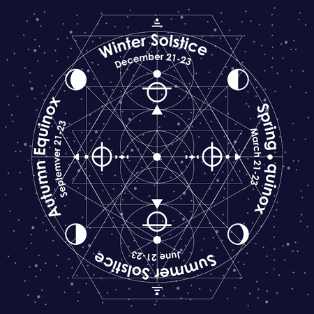 vector illustration of solstice and equinox circle stylized as linear geometrical design with white thin lines on night sky background with dates and names