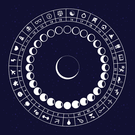 vector horizontal illustration of moon phases and proper activities symbols for lunar days on dark background Illustration