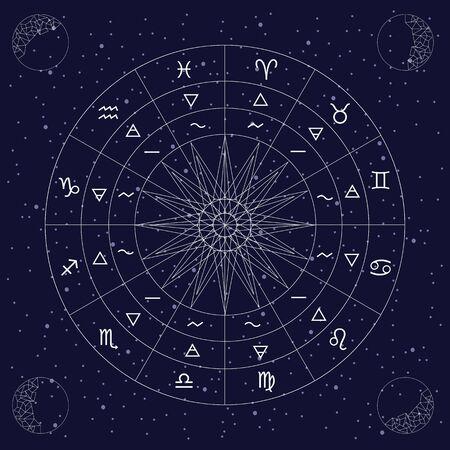 Ilustración vectorial del círculo del zodíaco con signos agrupados en cuatro elementos y tres cualidades sobre fondo de cielo oscuro estilo de línea plana blanca