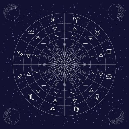 ilustracja wektorowa koła zodiaku ze znakami pogrupowanymi na cztery elementy i trzy cechy na tle ciemnego nieba w stylu białej płaskiej linii