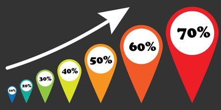 vector illustration of horizontal banner with discounts markers from small to big with arrow showing growth