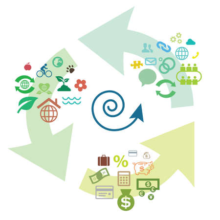 vector illustration / sustainable development concept / groups of symbols social ecology and economy / sustainable development in recycling sign