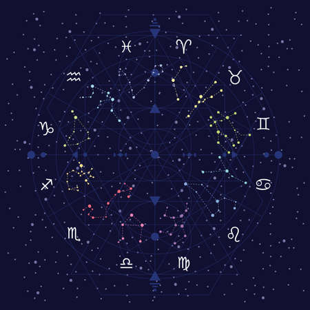 vector illustration of zodiac signs in circle geometric design with constellations and linear ornament 矢量图像