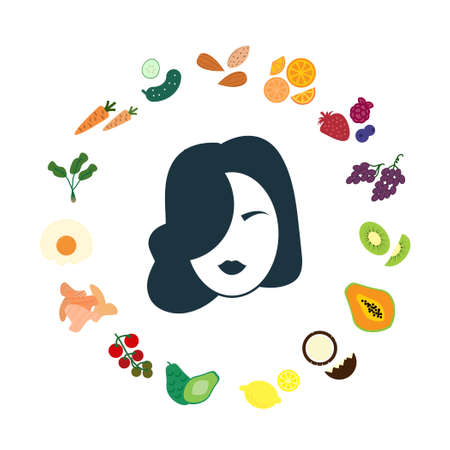 vector illustration of food good for healthy skin circle chart and woman face