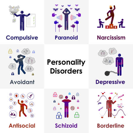 vector illustration of personality disorders types with names Vectores