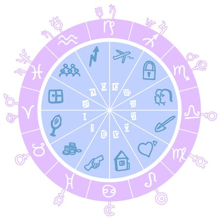 astrological chart, circle, with symbols