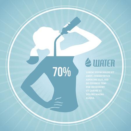 Poster con acqua potabile silhouette ragazza e la percentuale del livello d'acqua normale per il corpo umano