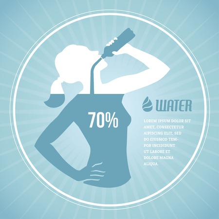 Poster with girl silhouette drinking water and percentage of normal water level for human body Çizim