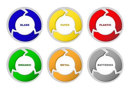 segregation: Waste segregation management concept. Different colored recycle waste label on bins. Illustration